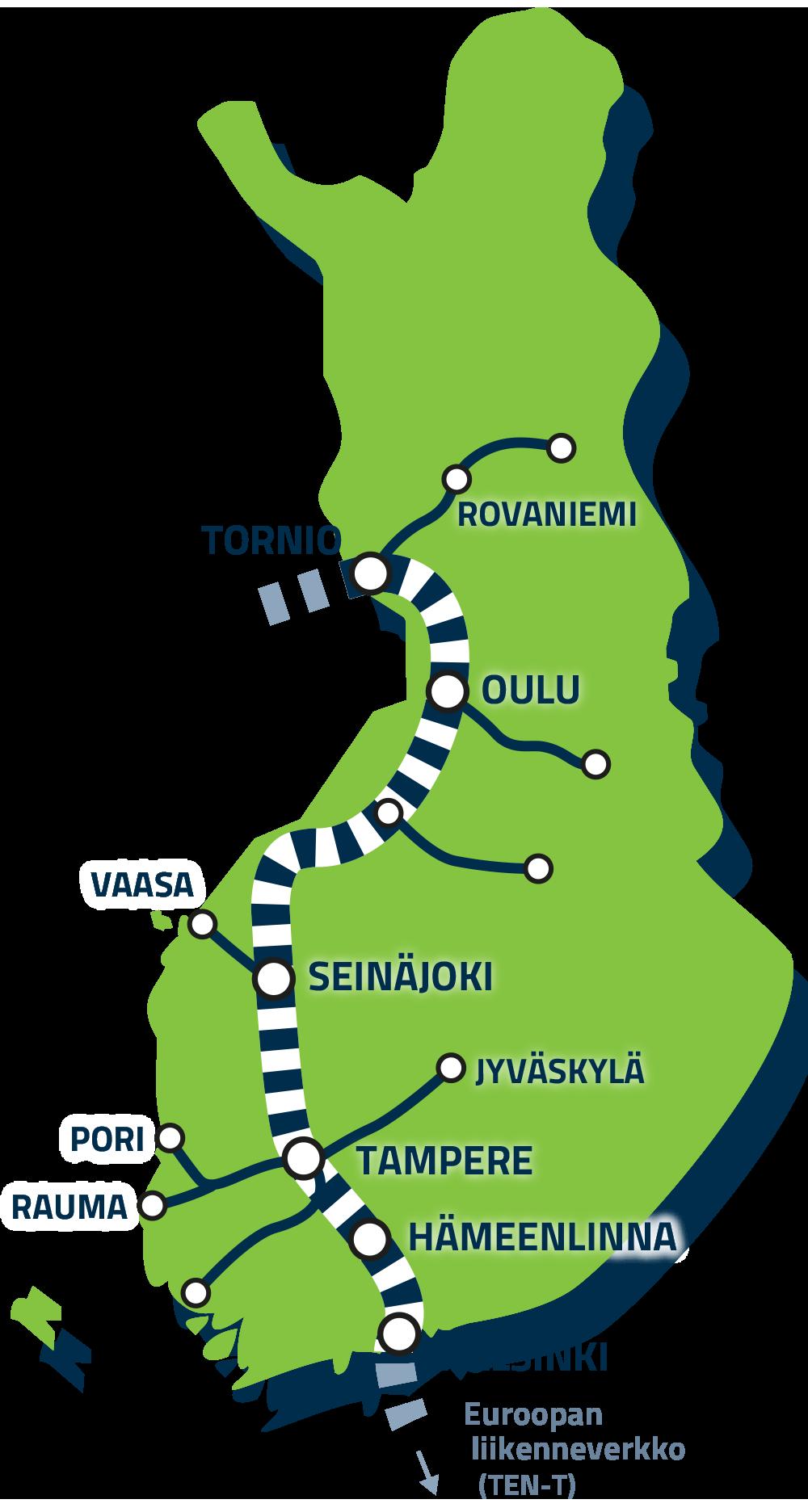 Suomen kartta, jossa päärata ulottuu Helsingistä Tornioon.