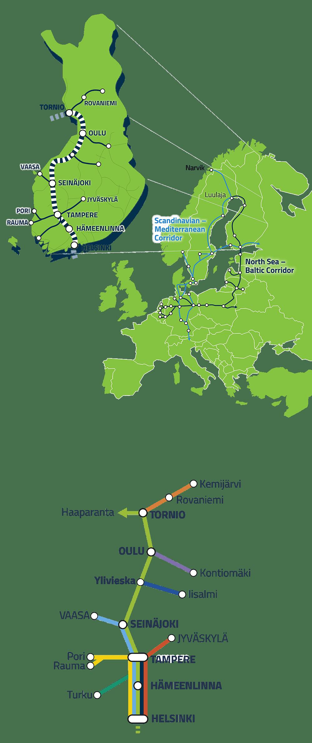 Euroopan kartta, jossa Suomen kannalta keskeiset ydinverkkokäytävät: North Sea – Baltic ja Scandinavian – Mediterranean ja yhteysvälien linjakuva.